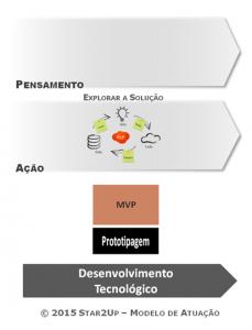 Desenv_Tecnol-Etapa_2