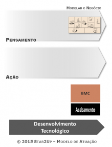 Desenv_Tecnol-Etapa_3