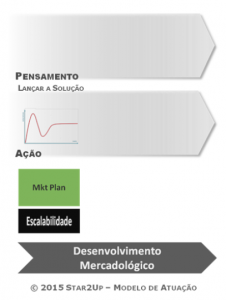 Desenv_Mercad-Etapa_4